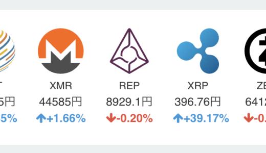 仕事始めの本日、XRPとXEMの急騰、そしてBinance銘柄のTRON(TRX)が一晩で2倍以上に!