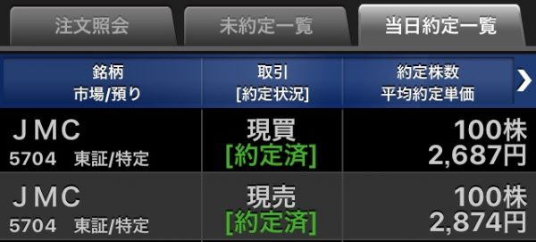 【2/20 - 2/24】スマホデイトレ戦績 +45,500円