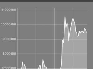 【2017/5/28〜6/3】仮想通貨が先週の大暴落から軒並み回復傾向に