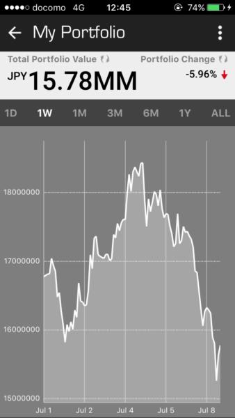 【2017/7/1〜7/8】アルトコインが急落してきたけど長期ホルダーなので気にしない…