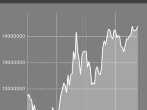【2017/7/16〜7/22】仮想通貨暴落からある程度回復したが、BTC建てだと下がりっぱなし…