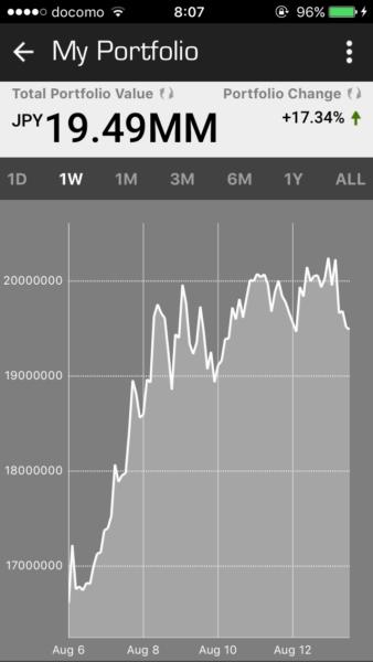 【2017/8/6〜8/12】XEM高騰により2,000万円に到達!XRP→BTCへの持替え実施はどう出るか?
