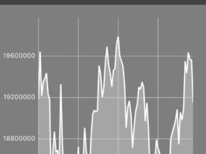 【2017/8/13〜8/20】BTCが50万円目前からの、まさかのBCH暴騰。慌ただしい仮想通貨マーケット