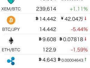 仮想通貨アプリ「Cryptofolio」紹介続編/アルトコインの登録は「BTC建て」で入力すべし