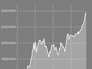 【2017年8月】仮想通貨資産推移を公開(ビットコイン高騰により再度2000万円突破)