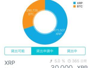 仮想通貨投資をゼロから再開。100万円分のXRPとBTCを1年放置する!