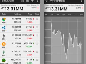 【まとめ】仮想通貨ポートフォリオ管理アプリ比較(Blockfolio,Cryptofolio他)iOS,Android対応