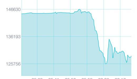 「ビットコインETF否決によるBTC急落」から1年。仮想通貨の状況は大きく変化した