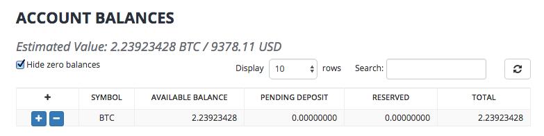 【仮想通貨取引所】Bittrexからビットコイン等を出金する手順まとめ