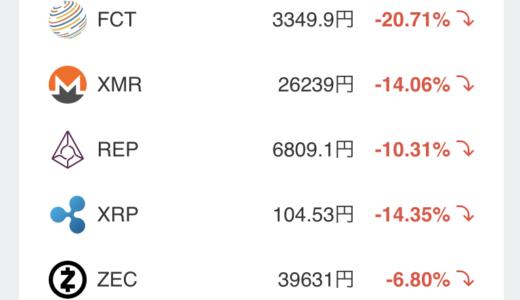 仮想通貨大暴落の中、イーサリアム(ETH)はBTC建てで、年始から2倍に高騰。