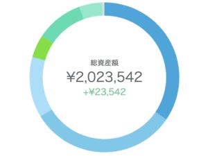 【10日目】ウェルスナビ(WealthNavi)に入れた200万円はどうなったか?ロボアドバイザーのススメ