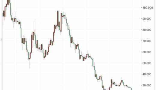 COMSA vs QASH 価格下落中の両者だが今後の展望には明暗が