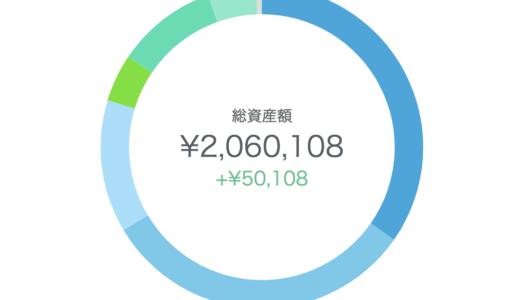 【資産運用】ウェルスナビ(WealthNavi)を2ヶ月試して2.5%の金利が!お金に働いてもらうことの重要性