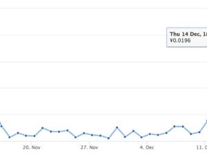 話題の草コイン「XP」を660万枚入手。コミュニティの拡大による値上がりを期待