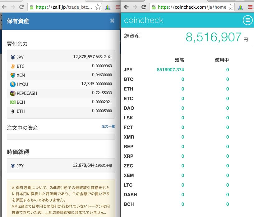 【利確】税金に備え、全ての仮想通貨を日本円にした(200万円→2,100万円)