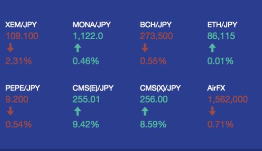 2018年元旦の主要コインの価格。そして仮想通貨価格はどうなるのか?