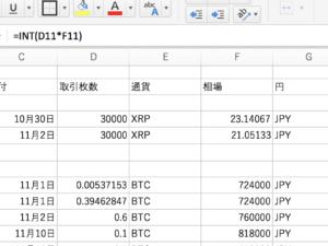 【計算方法】仮想通貨の税金計算は、都度メモして平均取得単価を算出しておくとスムーズ!?